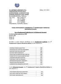 Αποτελέσματα Ψηφοφορίας 2ου Περιφερειακού Τμήματος Μακεδονίας και Θράκης