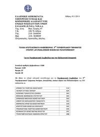 Αποτελέσματα Ψηφοφορίας 3ου Περιφερειακού Τμήματος Ηπείρου, Αιτ/νιας, Ιονίων Νήσων και Πελοποννήσου
