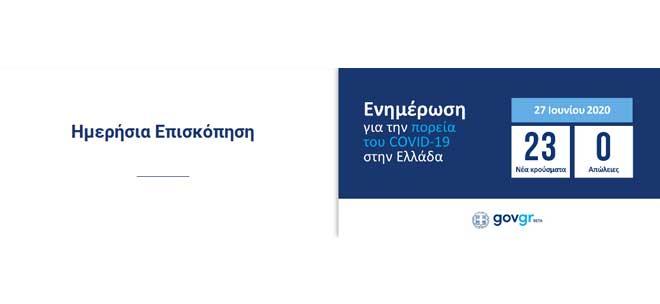 Ημερήσια επισκόπηση για την πορεία του COVID - 19 στην Ελλάδα